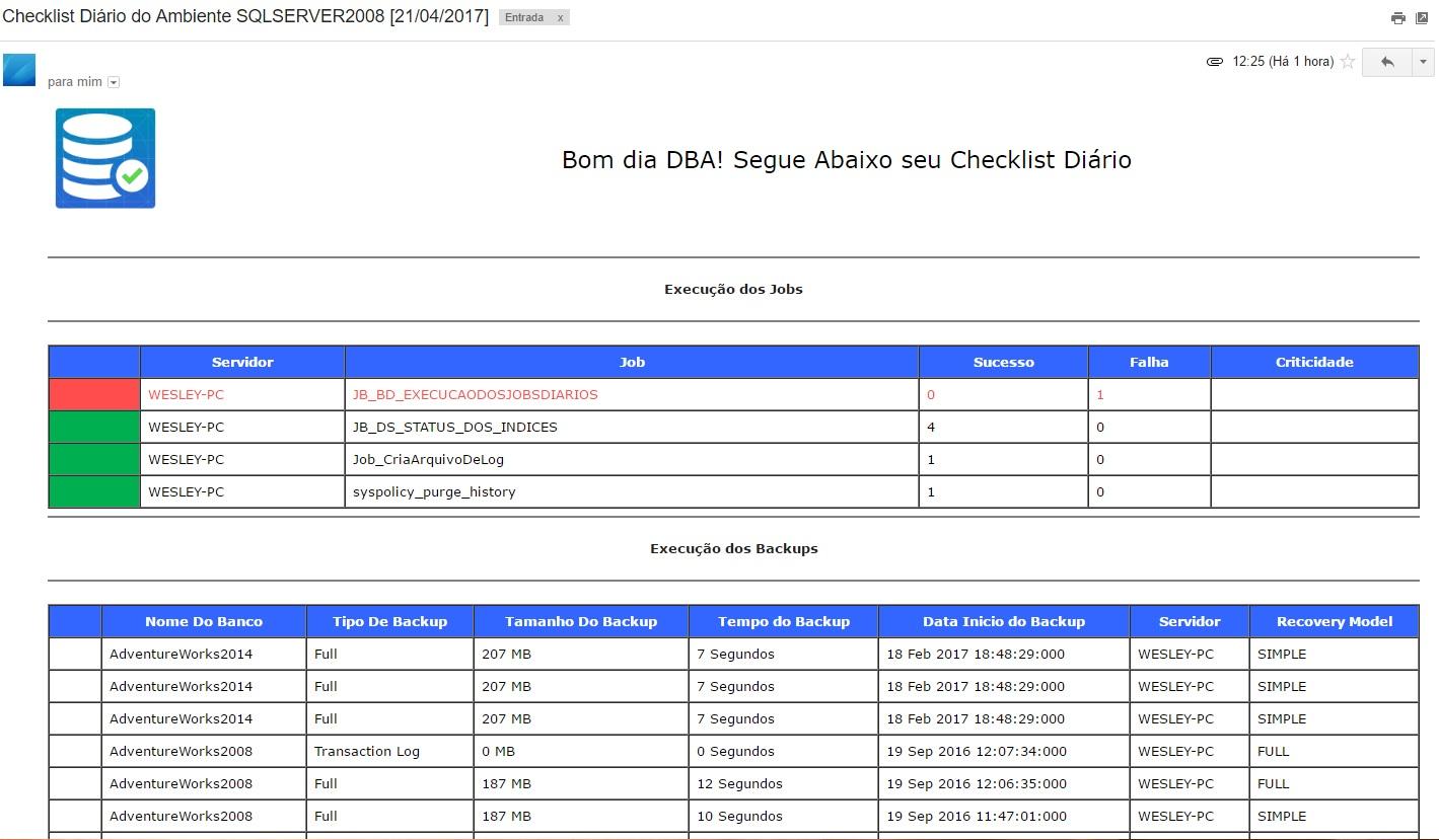 Checklists do ambiente SQL Server no seu email