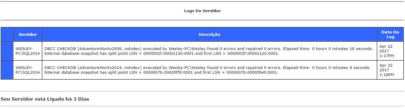 Checklist error lgos SQL Server